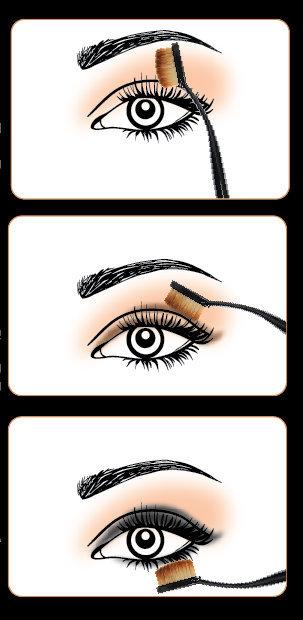 طرق تحديد العيون