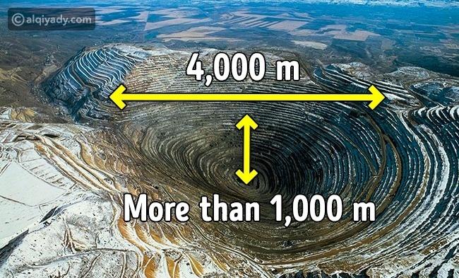 شاهد بالصور.. 8 ثقوب مرعبة على وجه الأرض ستصيبك بالدهشة